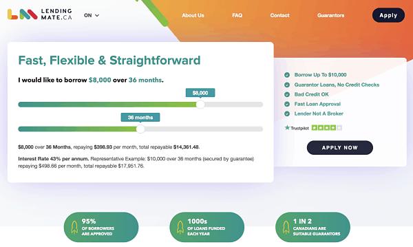 Lending Mate Guarantor Loans Smarter Loans